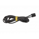 Cable RPM AIM